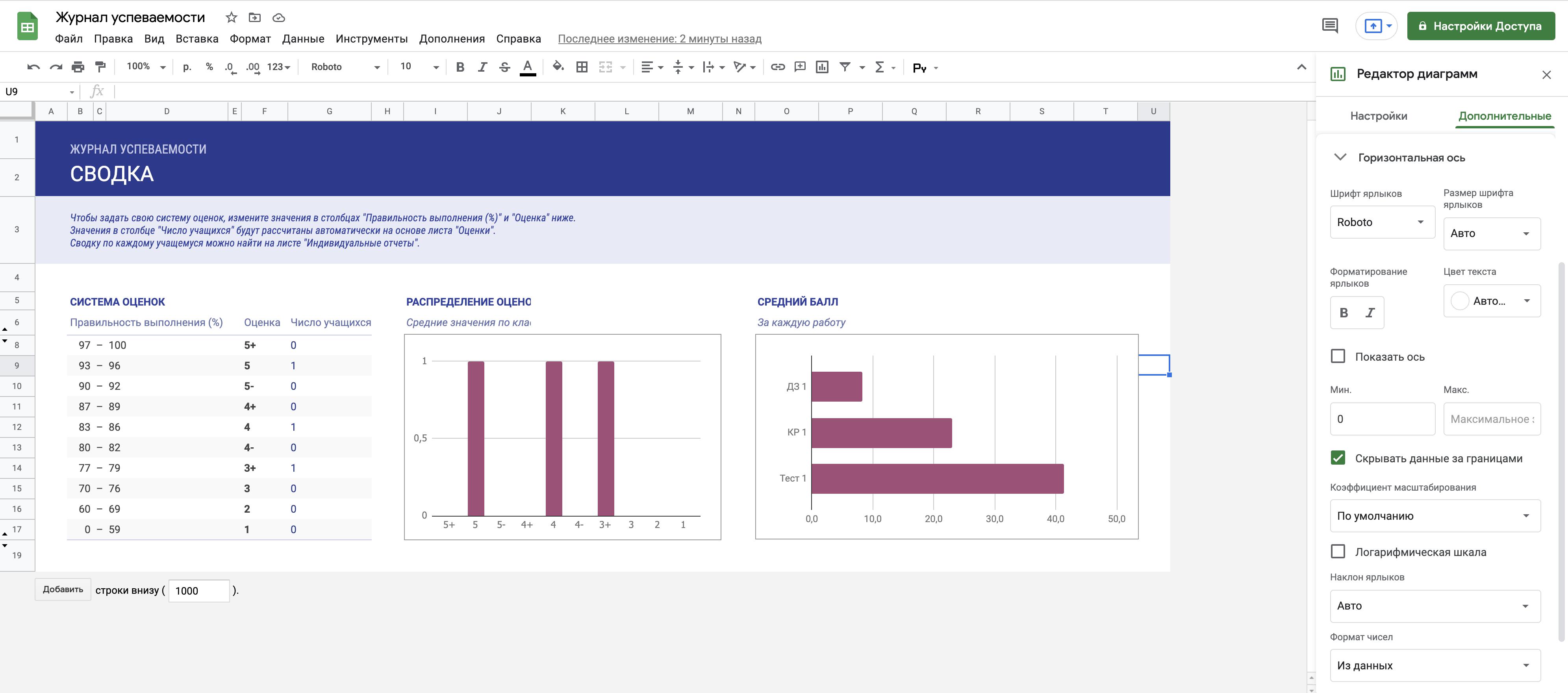 построить, увеличить масштаб графика по точкам в эксель онлайн