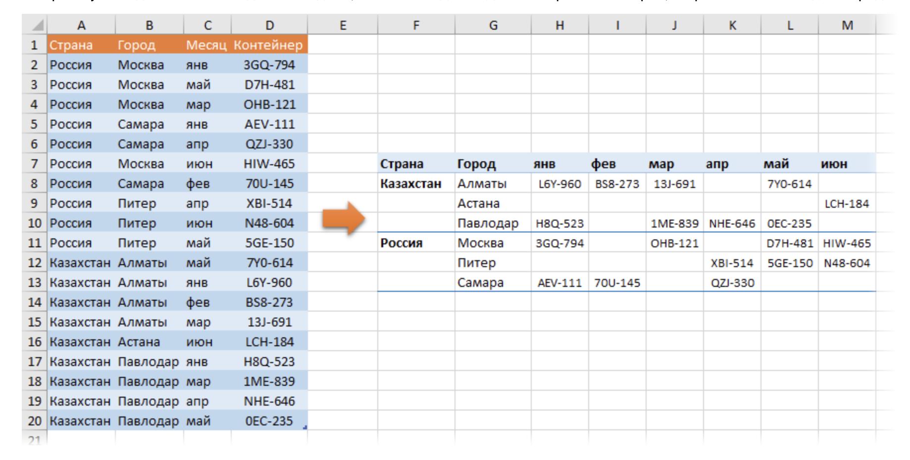 Как  в Excel Online сделать сводную таблицу